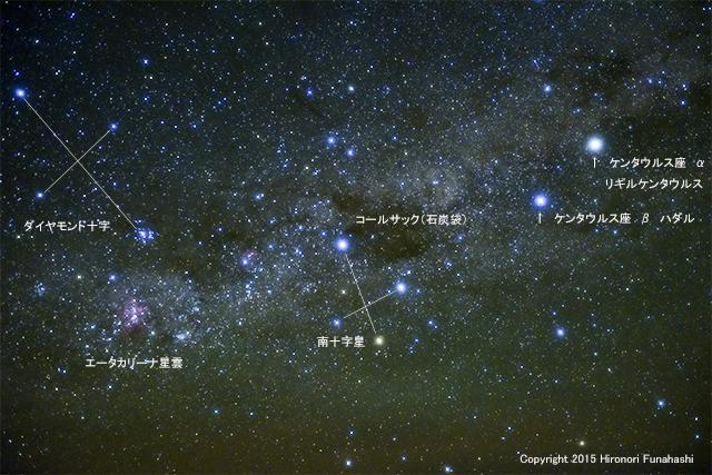 【写真2】南十字星(説明あり)