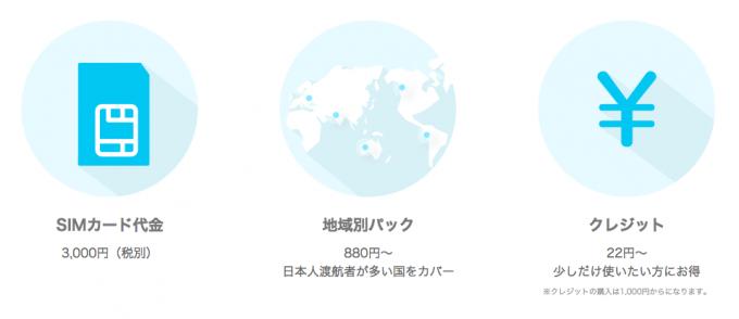 スクリーンショット(2016-03-14 15.17.58)