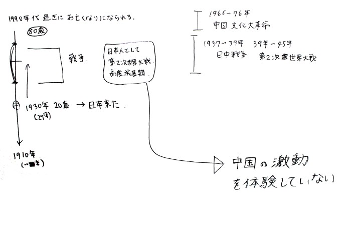 IMG_7812のコピー