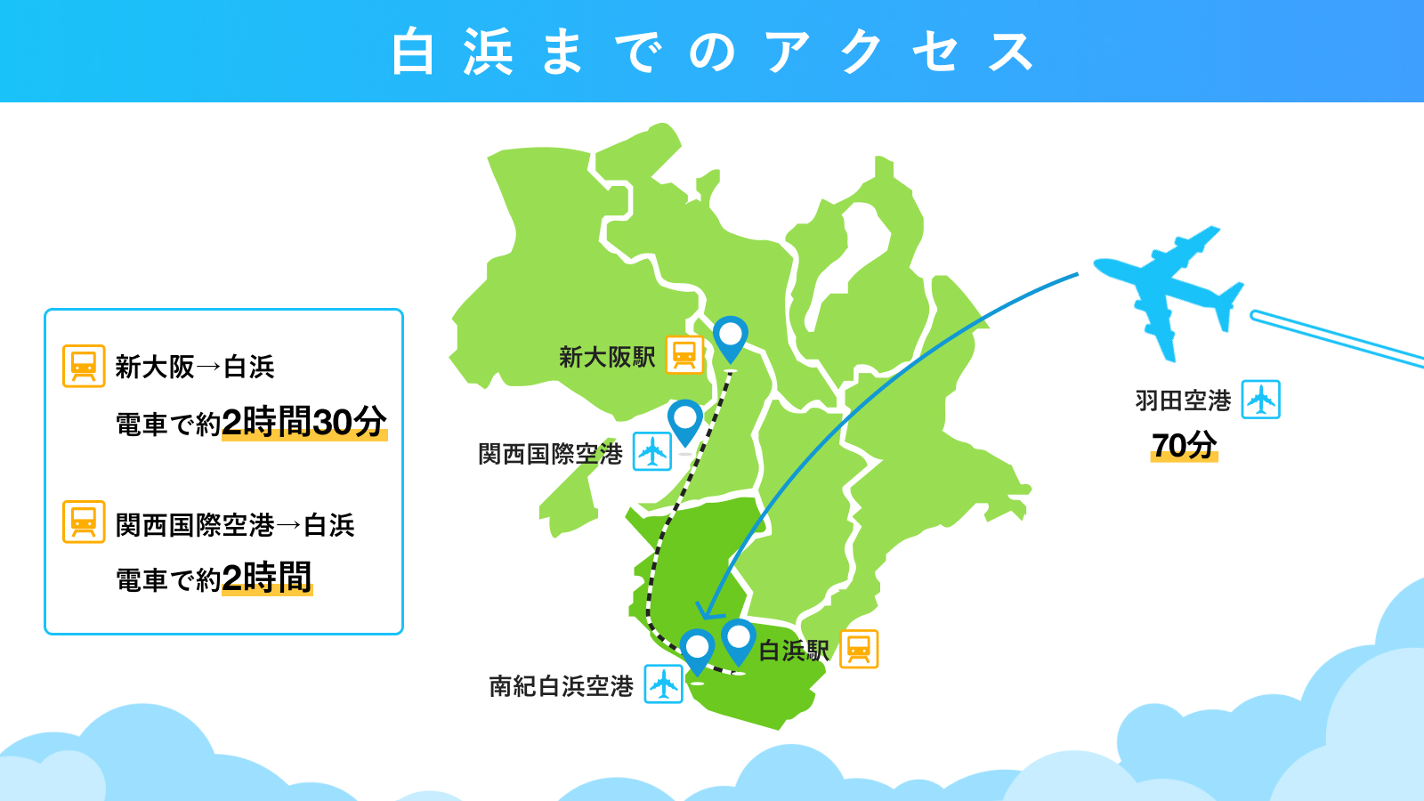 和歌山までのアクセス