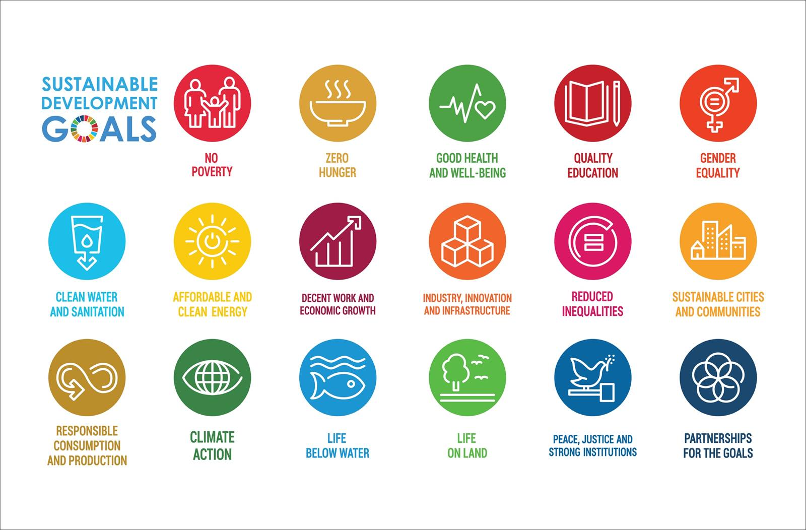 SDGsの項目